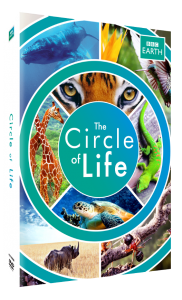Circle of live