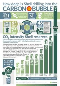 shell-carbon-bubble