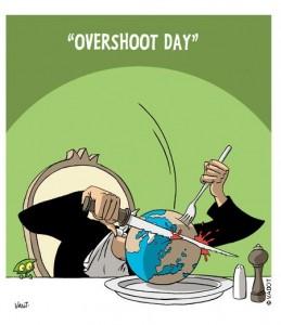 overshot-day
